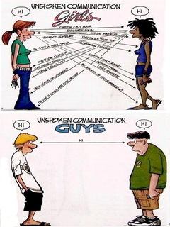 Male Vs Female communication