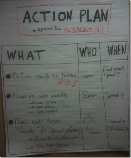 agile-action-plan